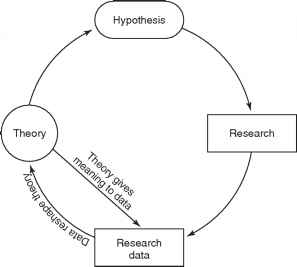 Hypothesis Testing Roadmap